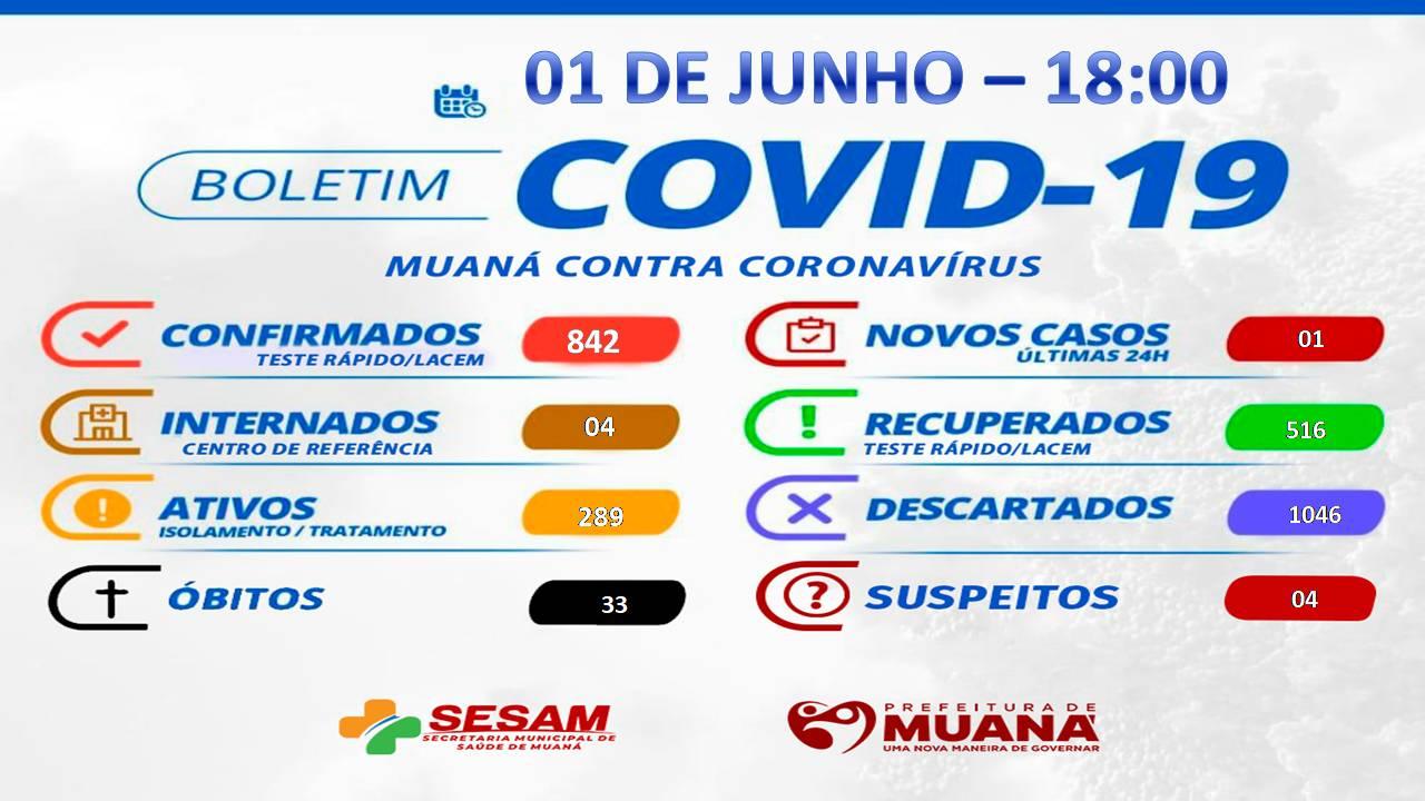 Boletim COVID-19 (01/06/2021) - Prefeitura Municipal de ...