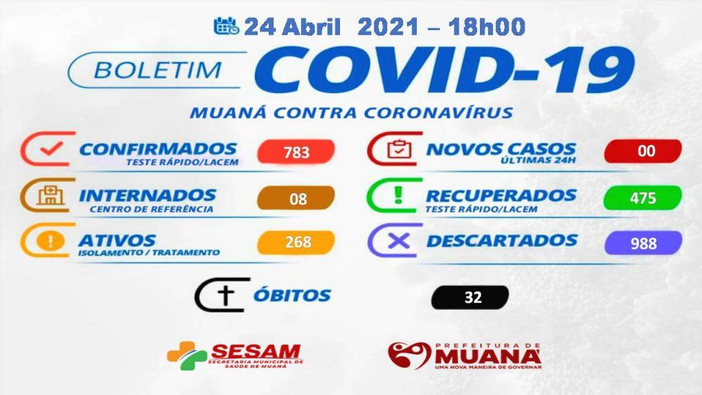 Boletim COVID-19 (24/04/2021) - Prefeitura Municipal de ...